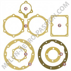 GEARBOX AND BRIDGE GASKET KIT RENAULT JUVA 4 6cv